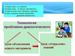 Технология проблемно-диалогического обучения Урок объяснения нового материала