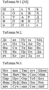 http://www.bestreferat.ru/images/paper/81/57/4295781.jpeg
