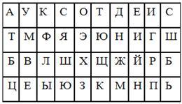 http://www.bestreferat.ru/images/paper/76/57/4295776.jpeg