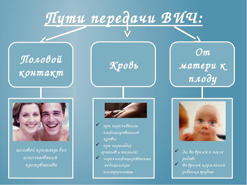 Пути передачи ВИЧ: Половой контакт Кровь От матери к плоду половой контакт бе...