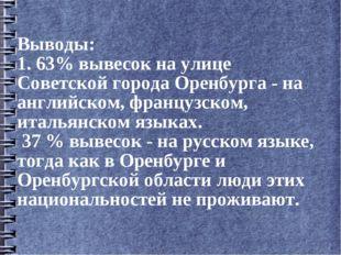 Выводы: 1. 63% вывесок на улице Советской города Оренбурга - на английском, ф