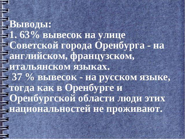 Выводы: 1. 63% вывесок на улице Советской города Оренбурга - на английском, ф...