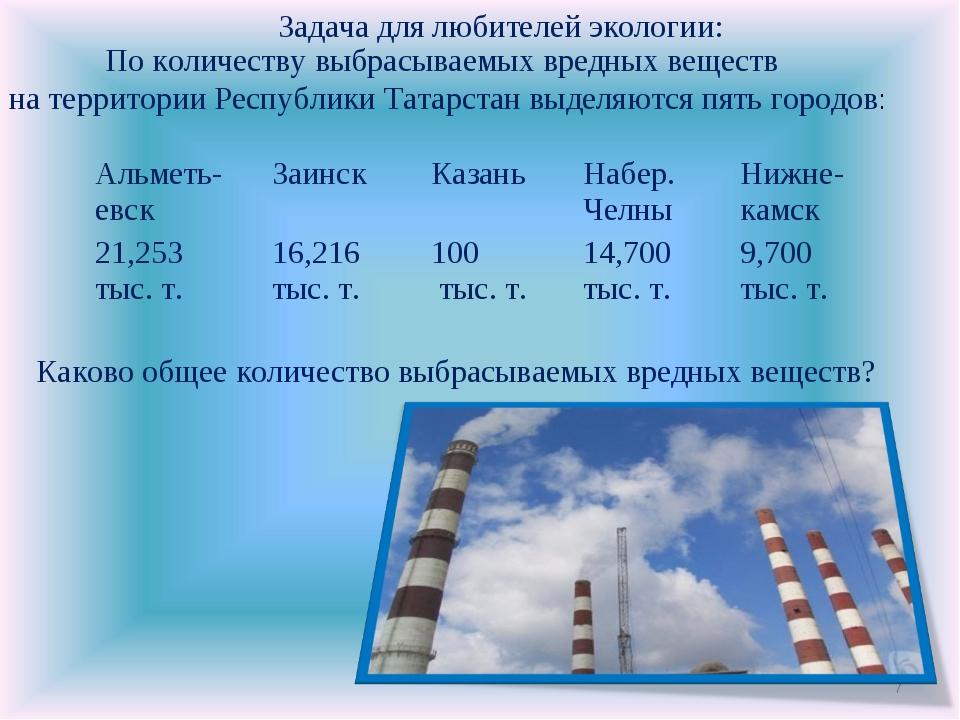 * По количеству выбрасываемых вредных веществ на территории Республики Татар...