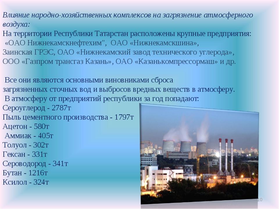 * Влияние народно-хозяйственных комплексов на загрязнение атмосферного воздух...