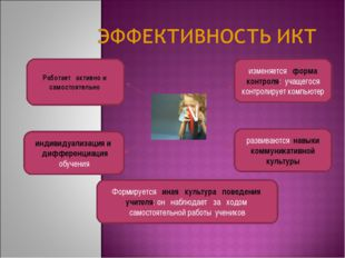 Работает активно и самостоятельно индивидуализация и дифференциация обучени