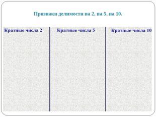 Признаки делимости на 2, на 5, на 10.