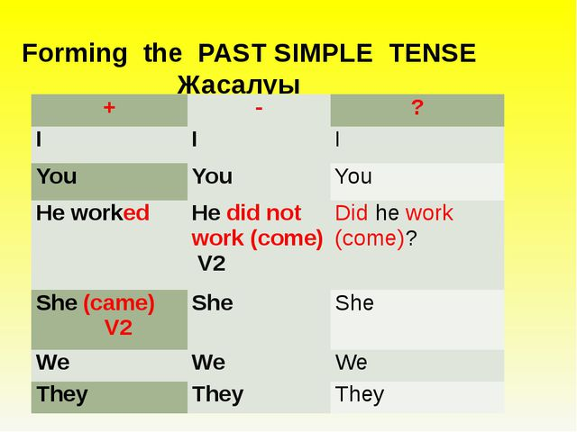 Forming the PAST SIMPLE TENSE Жасалуы 	 + - ? I I I You You You He worked He...