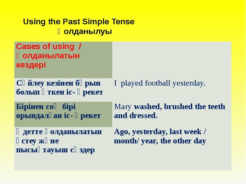 Using the Past Simple Tense Қолданылуы  Cases of using /Қолданылатын кездер...