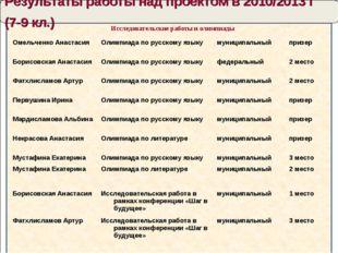 Результаты работы над проектом в 2010/2013 г (7-9 кл.) Исследовательские рабо