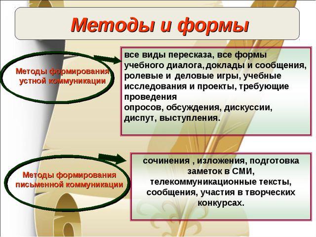 Методы формирования устной коммуникации Методы и формы Методы формирования пи...