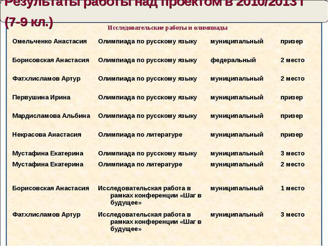 Результаты работы над проектом в 2010/2013 г (7-9 кл.) Исследовательские рабо...
