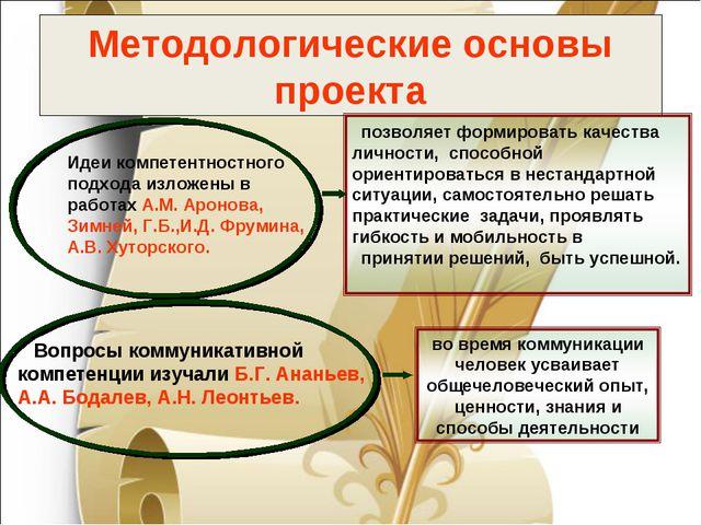 Методологические основы проекта Вопросы коммуникативной компетенции изучали Б...