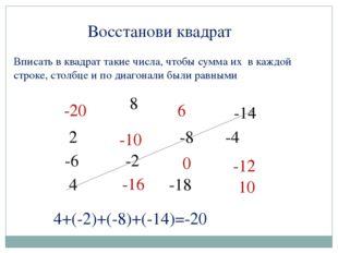 Восстанови квадрат Вписать в квадрат такие числа, чтобы сумма их в каждой стр