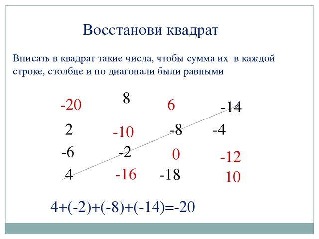 Восстанови квадрат Вписать в квадрат такие числа, чтобы сумма их в каждой стр...