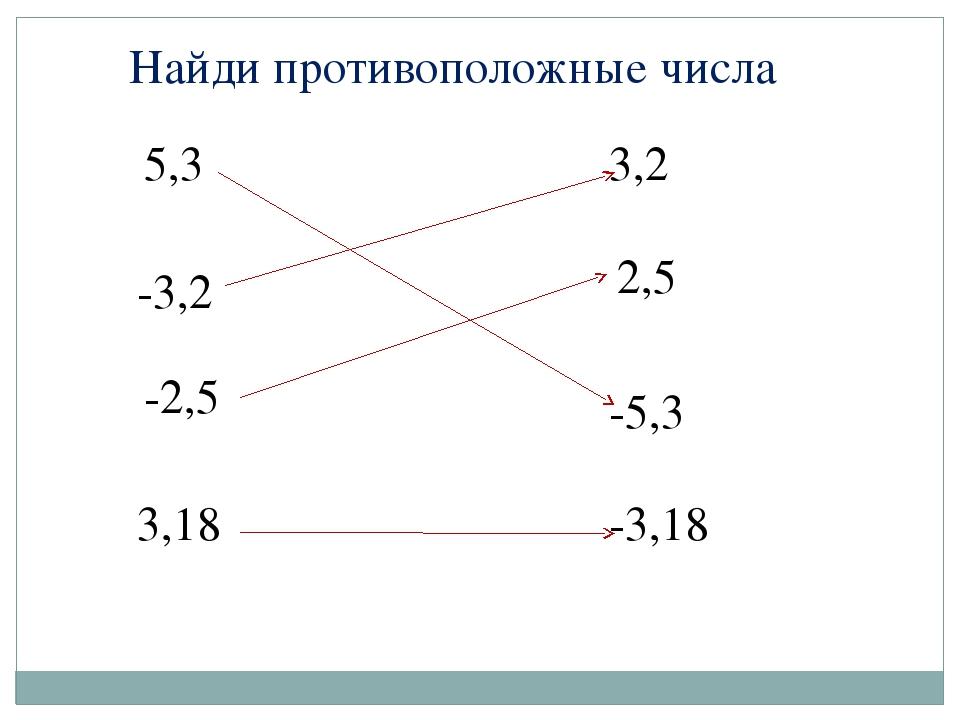 Найди противоположные числа 5,3 -3,2 -2,5 3,18 3,2 2,5 -5,3 -3,18