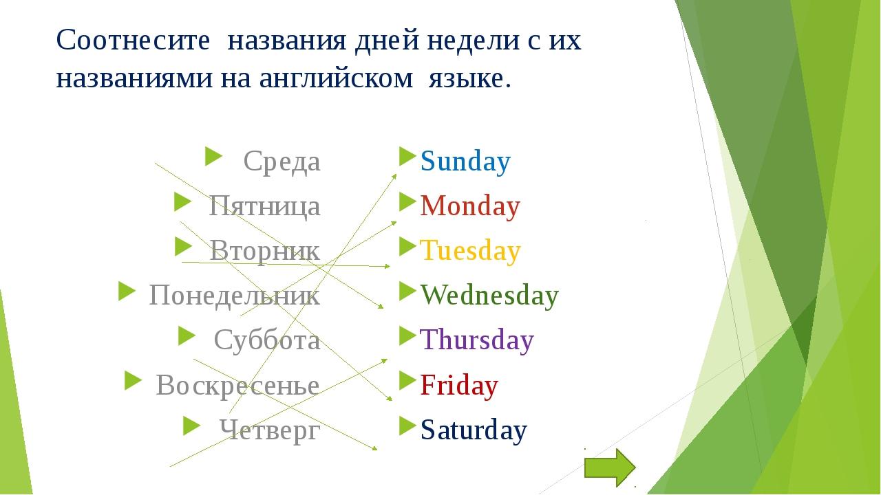 Соотнесите названия дней недели с их названиями на английском языке. Sunday M...