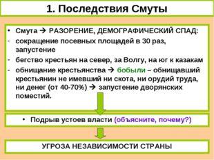 1. Последствия Смуты Смута  РАЗОРЕНИЕ, ДЕМОГРАФИЧЕСКИЙ СПАД: сокращение посе