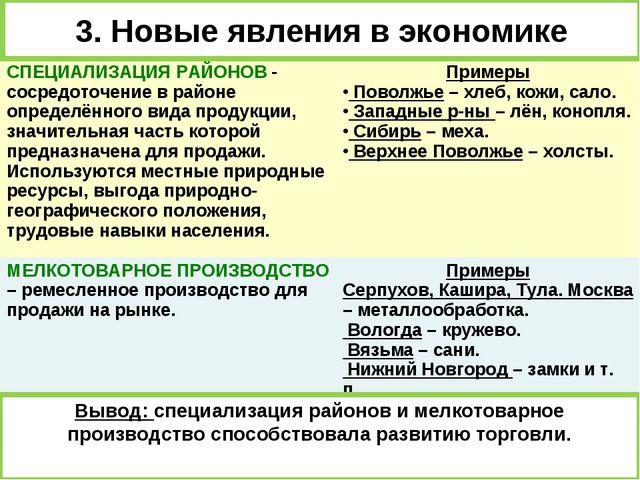 3. Новые явления в экономике Вывод: специализация районов и мелкотоварное про...