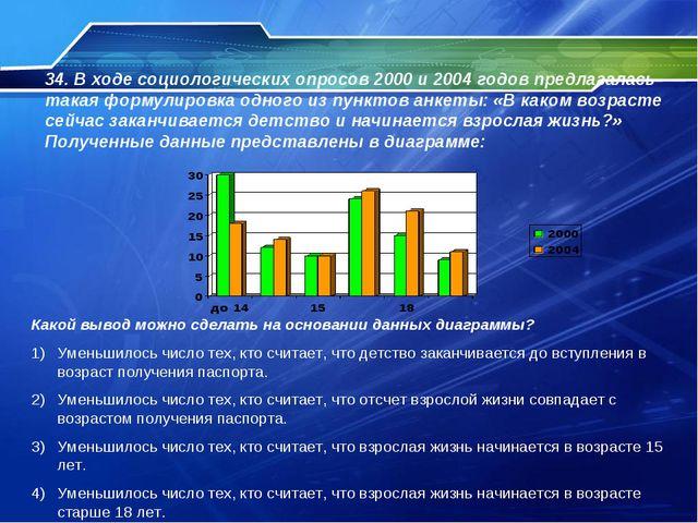 34. В ходе социологических опросов 2000 и 2004 годов предлагалась такая форму...