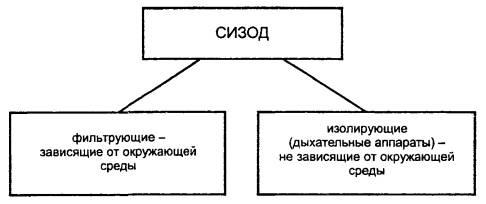 Описание: http://img2.standartgost.ru/images/Data2/f/1/4294847/4294847220.files/x004.jpg