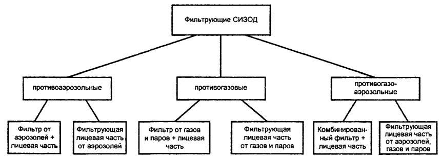 Описание: http://img2.standartgost.ru/images/Data2/f/1/4294847/4294847220.files/x006.jpg