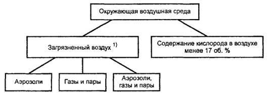 Описание: http://img2.standartgost.ru/images/Data2/f/1/4294847/4294847220.files/x002.jpg