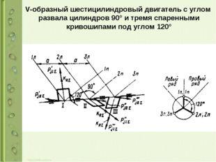 V-образный шестицилиндровый двигатель с углом развала цилиндров 90° и тремя с