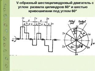 V-образный шестицилиндровый двигатель с углом развала цилиндров 60° и шестью