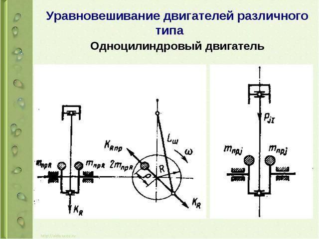 Уравновешивание двигателей различного типа Одноцилиндровый двигатель
