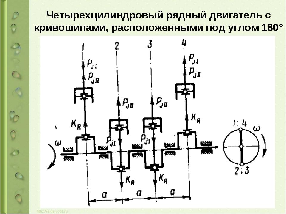 Четырехцилиндровый рядный двигатель с кривошипами, расположенными под углом 1...