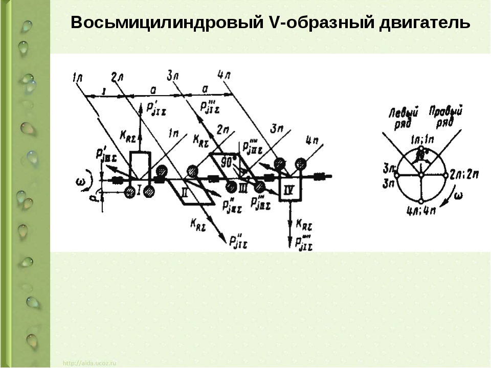 Восьмицилиндровый V-образный двигатель