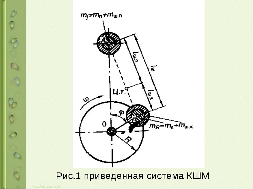 Рис.1 приведенная система КШМ