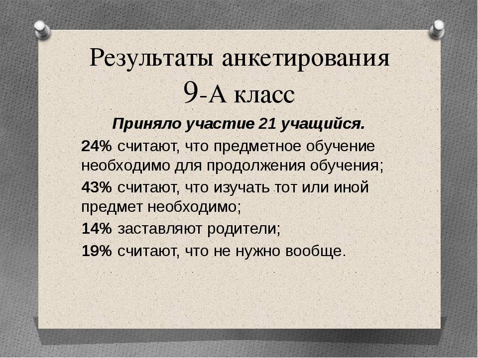 Результаты анкетирования 9-А класс Приняло участие 21 учащийся. 24% считают,...