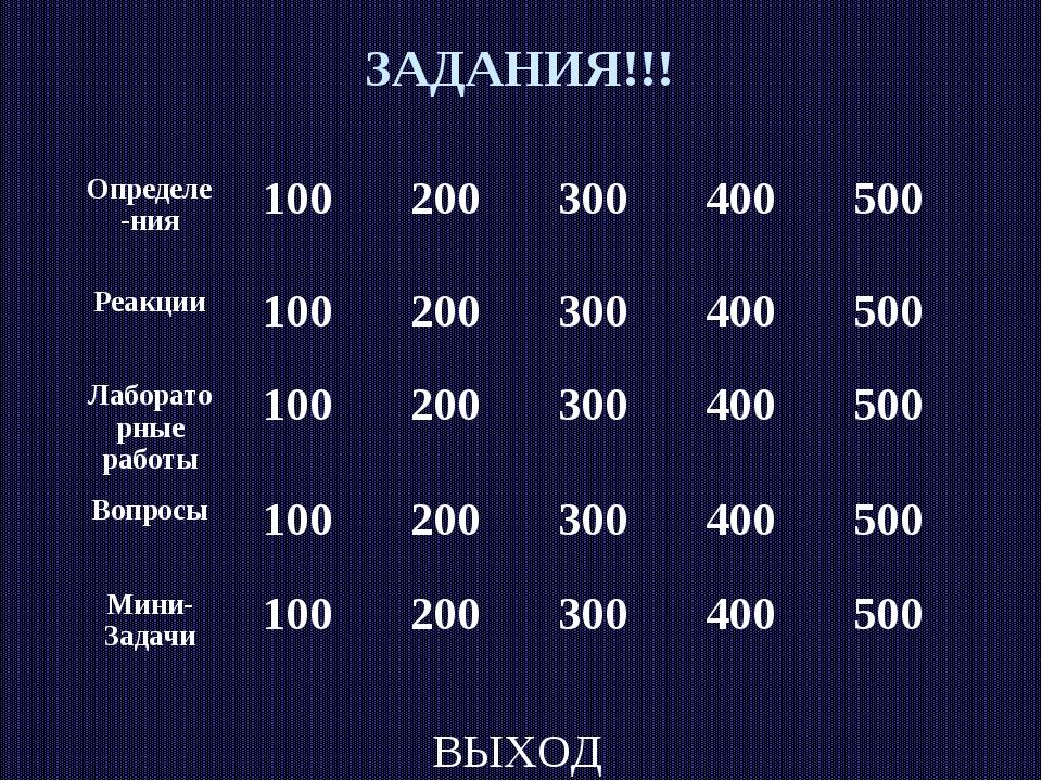 ЗАДАНИЯ!!! ВЫХОД Определе-ния100200300400500 Реакции100200300400500...