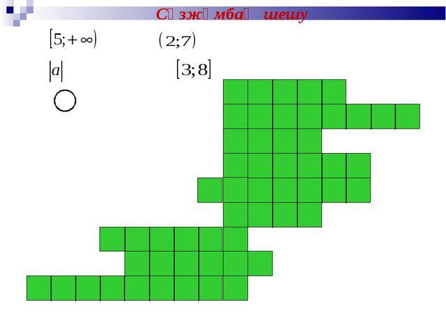 Сөзжұмбақ шешу 1. 2. 4. - санның ... 5. 6. ... – шектеусіз фигура 7. - қандай...