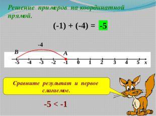 Решение примеров на координатной прямой. (-1) + (-4) = -4 А В -5 Сравните рез