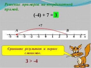 Решение примеров на координатной прямой. (-4) + 7 = +7 А В 3 Сравните результ