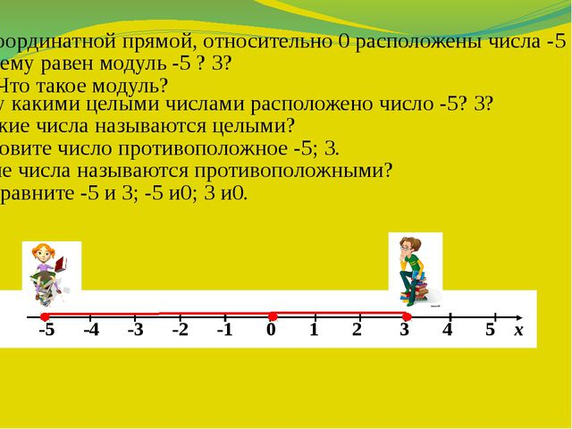 Как на координатной прямой, относительно 0 расположены числа -5 и 3? Чему ра...