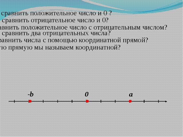 Как сравнить положительное число и 0 ? Как сравнить отрицательное число и 0?...