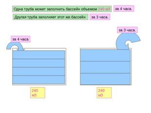 Одна труба может заполнить бассейн объемом 240 м3 за 4 часа. за 4 часа Друга