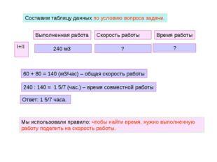 Составим таблицу данных по условию вопроса задачи. І+ІІ Выполненная работа 24