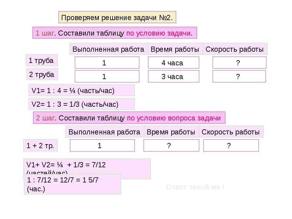 Проверяем решение задачи №2. 1 шаг. Составили таблицу по условию задачи. Выпо...