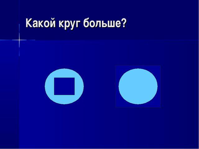 Какой круг больше?