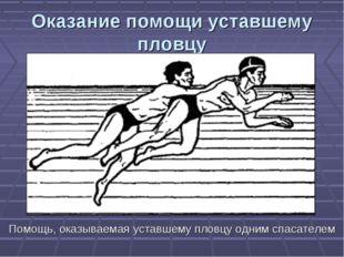 Оказание помощи уставшему пловцу Помощь, оказываемая уставшему пловцу одним с
