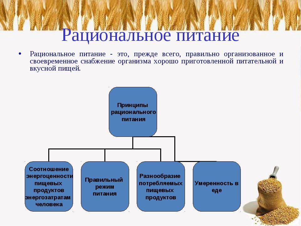 Рациональное питание Рациональное питание - это, прежде всего, правильно орга...