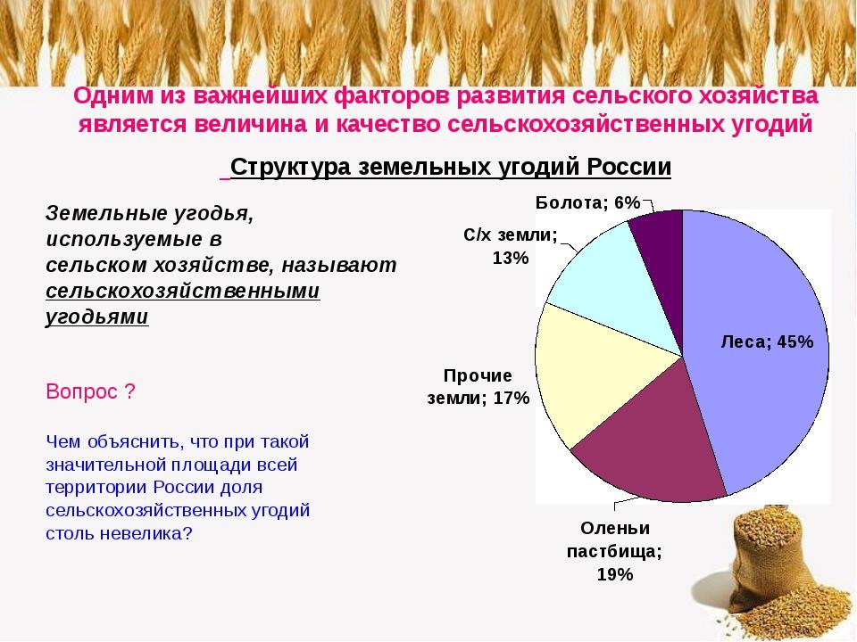 Одним из важнейших факторов развития сельского хозяйства является величина и...