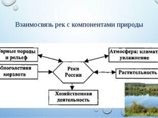 Домашнее задание §12 Выполнить задание: определить падение и уклон реки по д