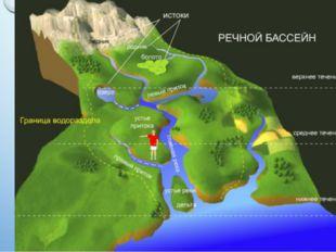 Распределение рек по бассейнам 65% 10% 5% 20%