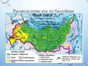 Характеристика бассейнов океанов России Бассейн Северного Ледовитого океана