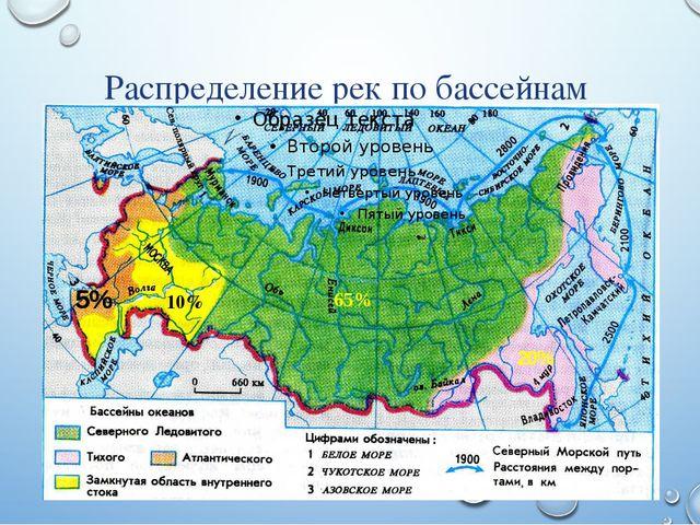 Характеристика бассейнов океанов России Бассейн Северного Ледовитого океана...